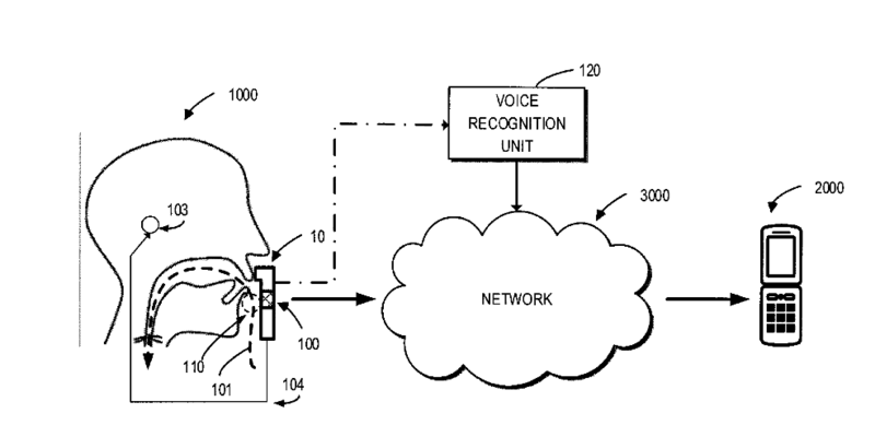 Microsoft Patent Silent Commands