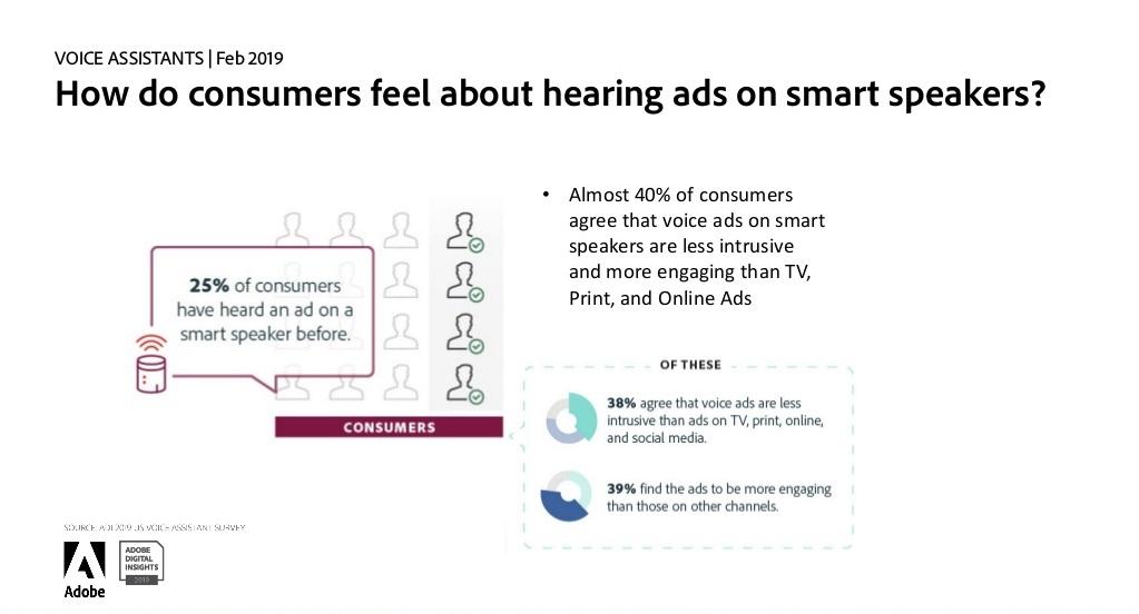 Voice Audio-Ads weniger aufdringlich